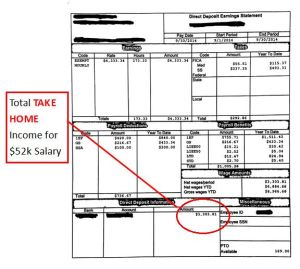Total Take Home Income